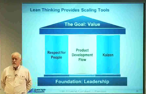 Dean Leffingwell and Lean Thinking